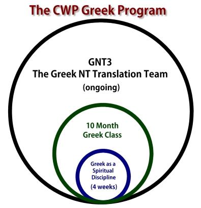 CWPGreekProgramx50